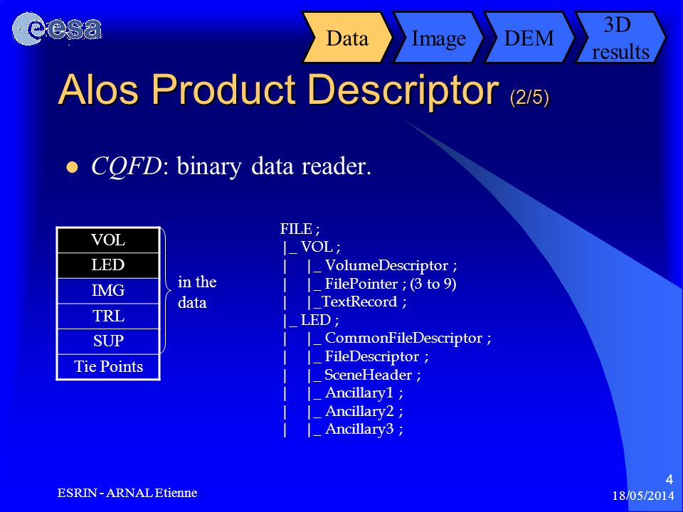 Alos Product Descriptor (2/5)