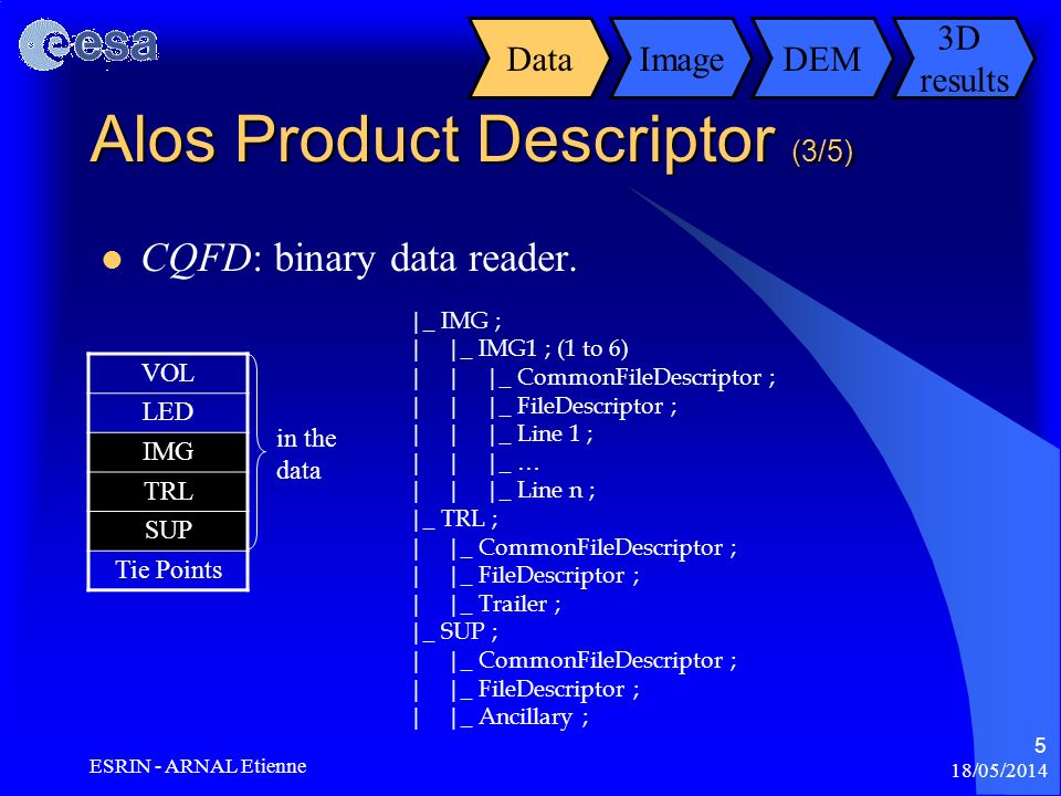 Alos Product Descriptor (3/5)