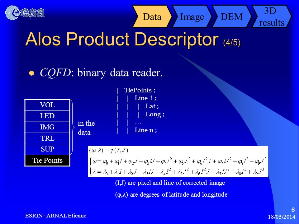 Alos Product Descriptor (4/5)