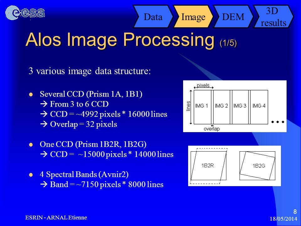 Alos Image Processing (1/5)