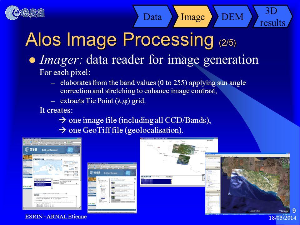 Alos Image Processing (2/5)