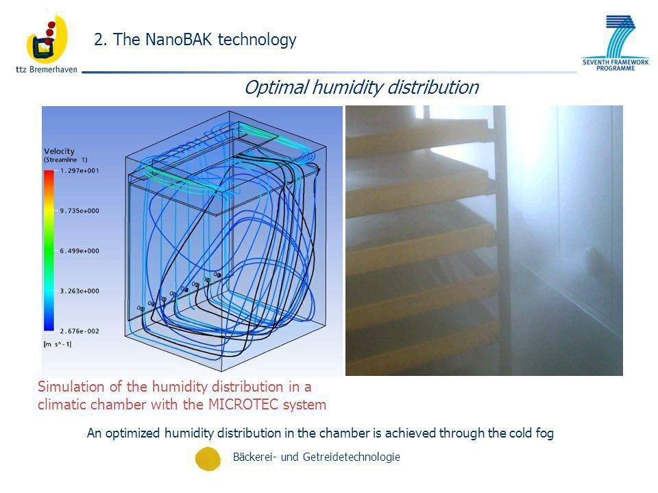 Optimal humidity distribution