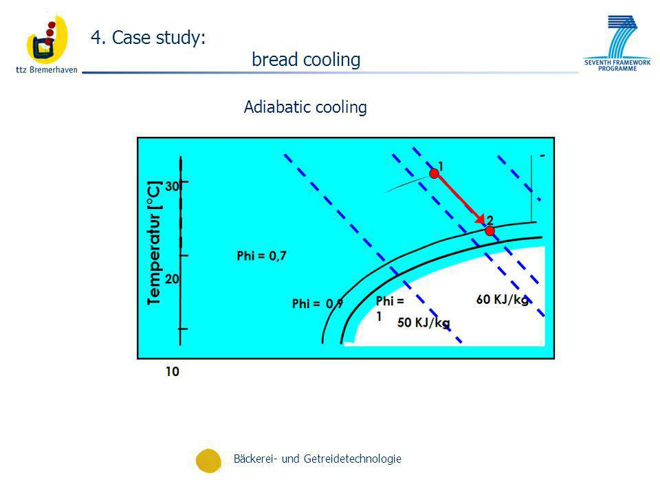 4. Case study: bread cooling Adiabatic cooling