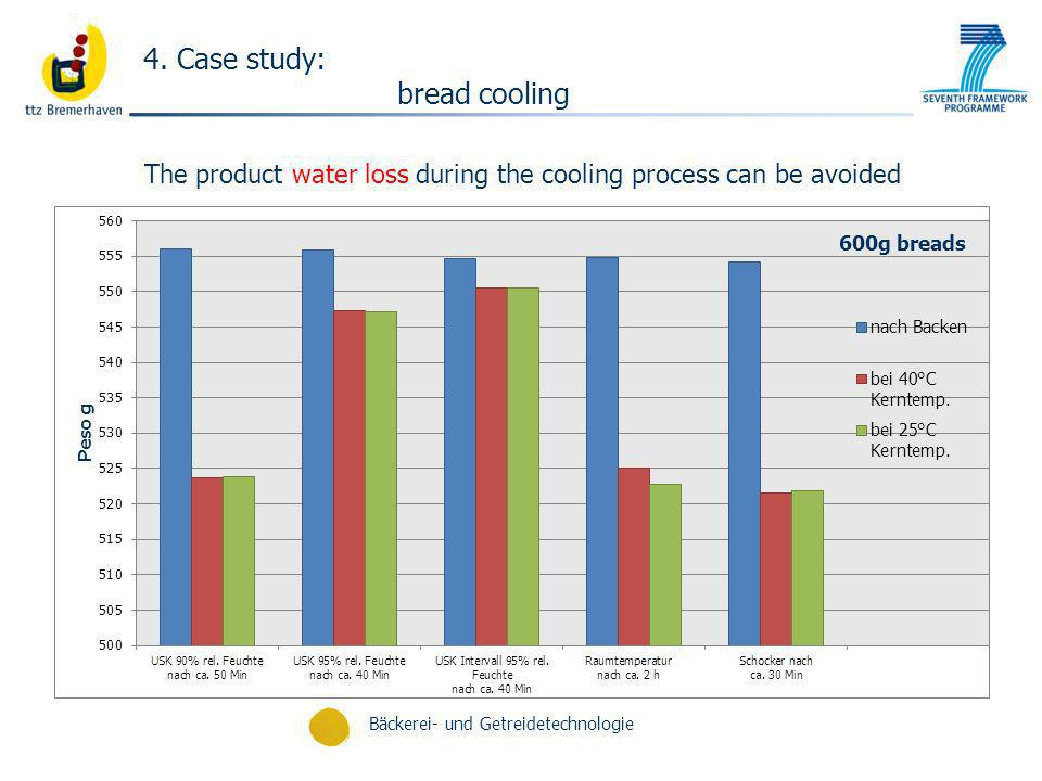 The product water loss during the cooling process can be avoided