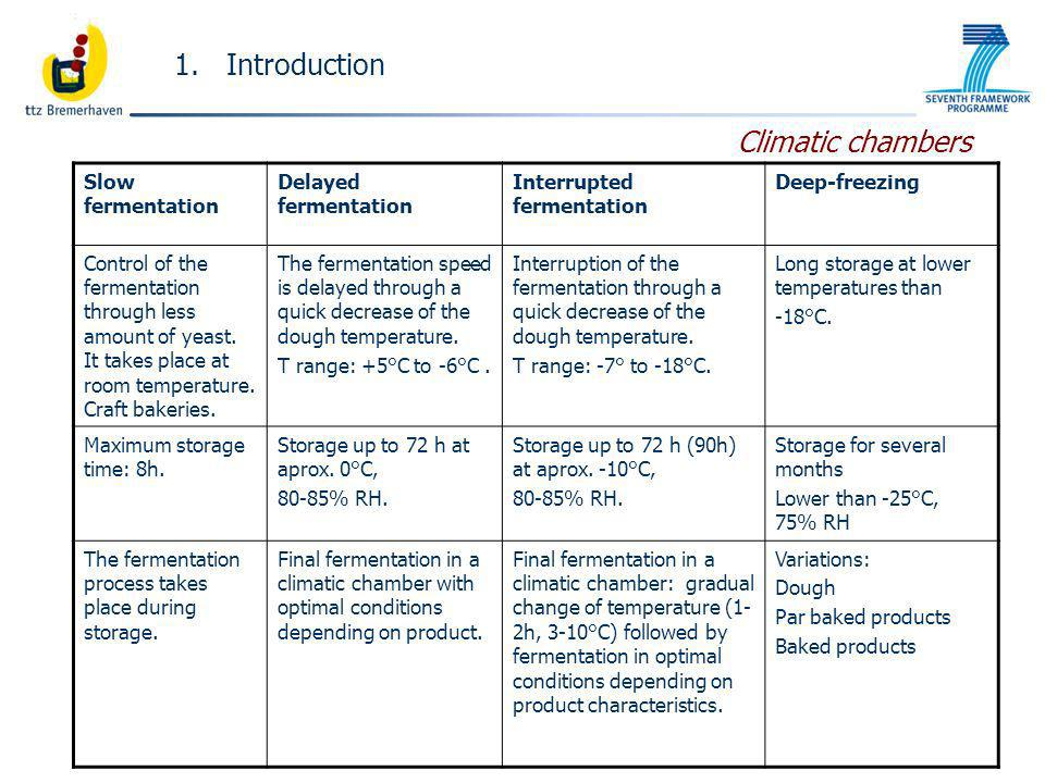 Introduction Climatic chambers Slow fermentation Delayed fermentation