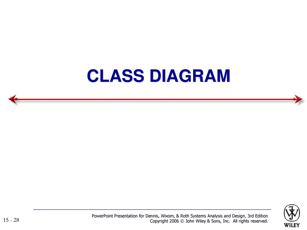 Class diagram ppt presentation 100 images root cause analysis class diagram ppt presentation personal selling repeater class ppt presentation presentation ccuart Choice Image