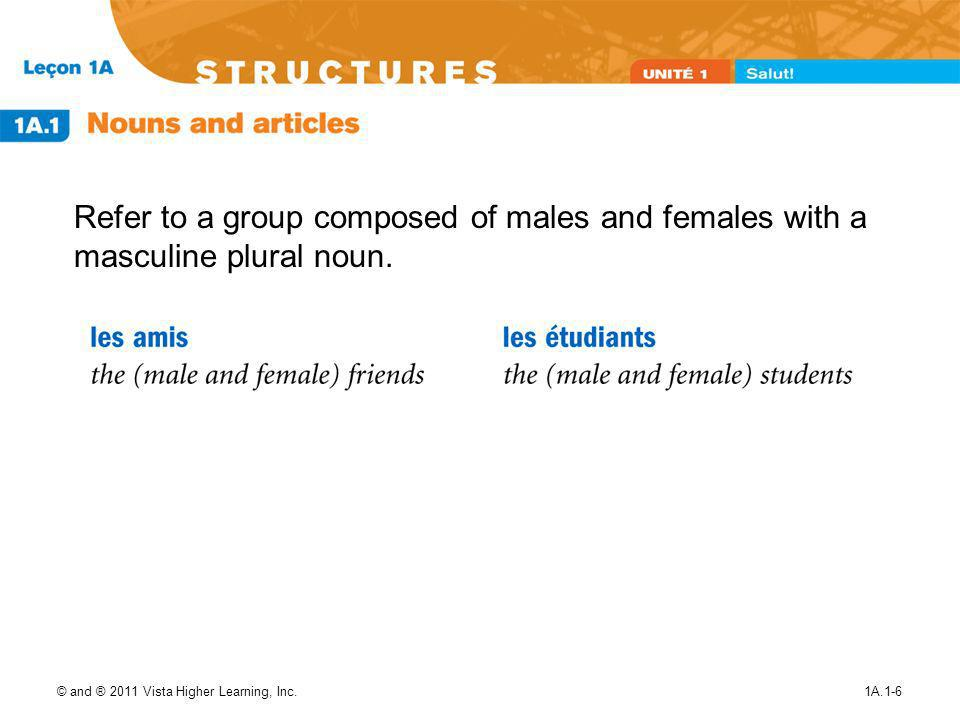 Refer to a group composed of males and females with a masculine plural noun.