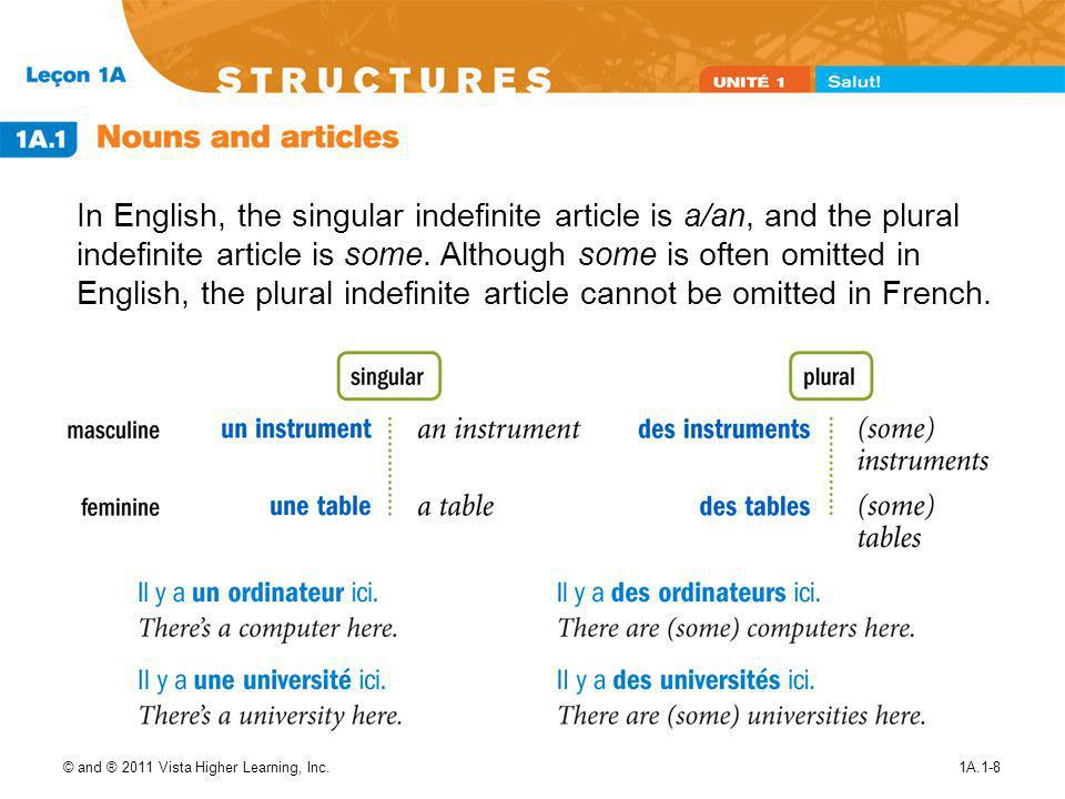 In English, the singular indefinite article is a/an, and the plural indefinite article is some. Although some is often omitted in English, the plural indefinite article cannot be omitted in French.