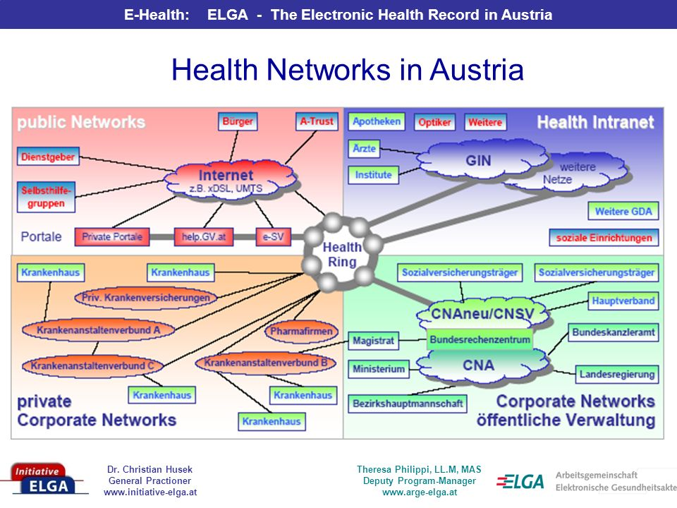 Health Networks in Austria