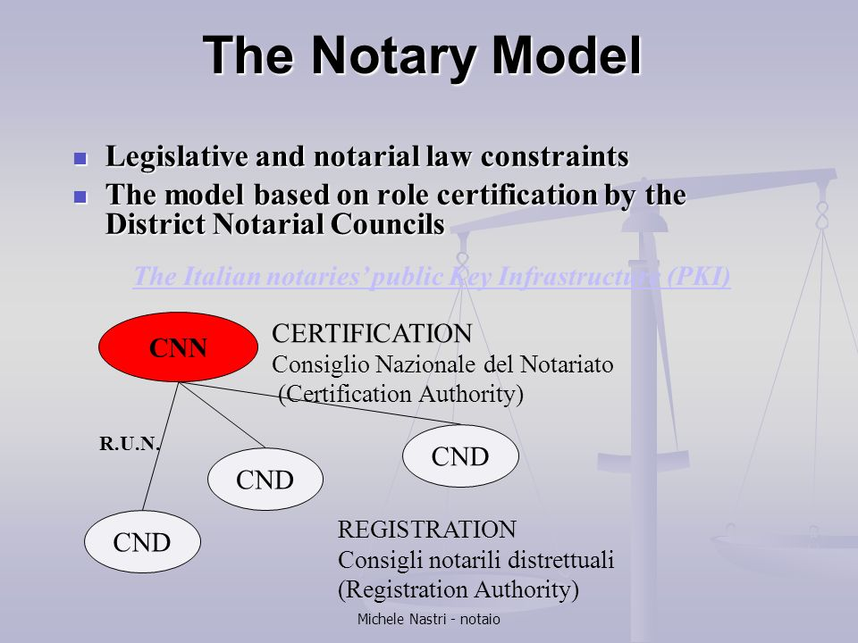 The Italian notaries' public Key Infrastructure (PKI)