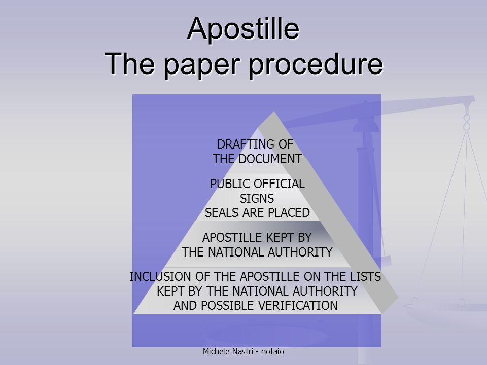 Apostille The paper procedure