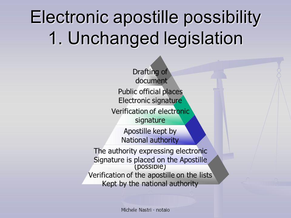 Electronic apostille possibility 1. Unchanged legislation