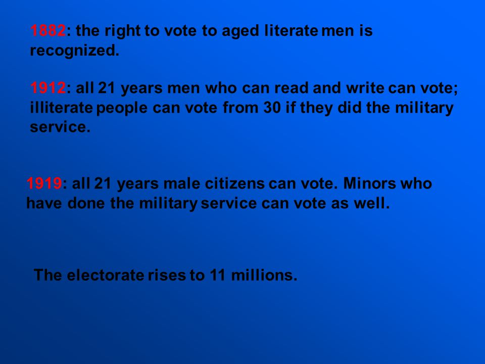 1882: the right to vote to aged literate men is recognized.