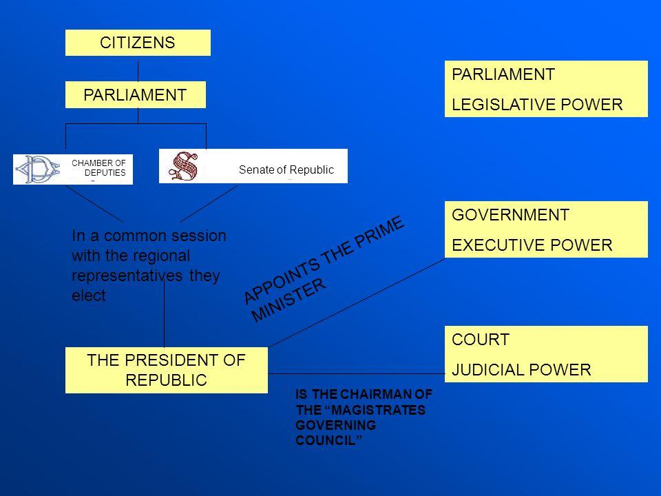 THE PRESIDENT OF REPUBLIC