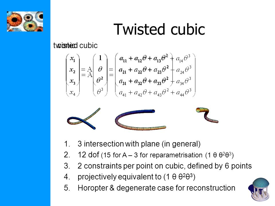 Twisted cubic twisted cubic conic