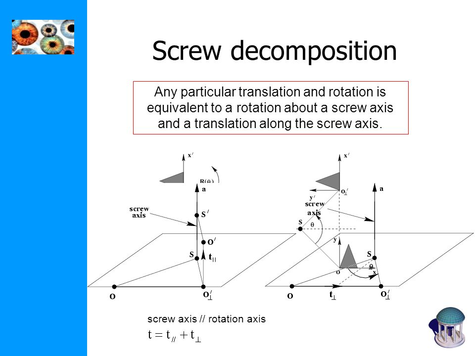 Screw decomposition Any particular translation and rotation is equivalent to a rotation about a screw axis and a translation along the screw axis.