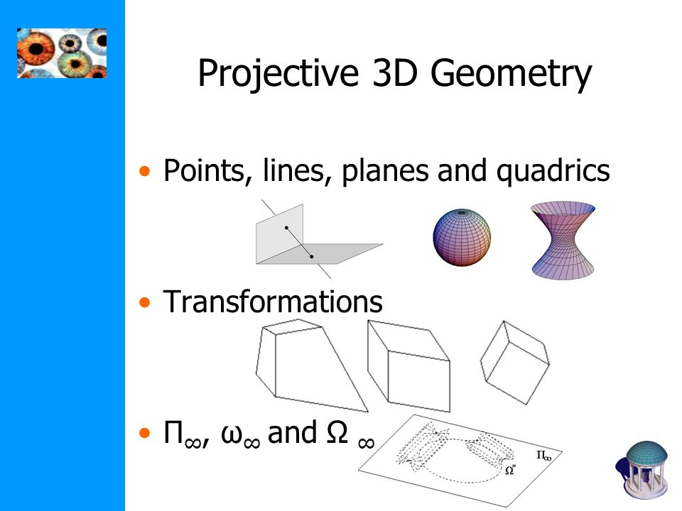 Projective 3D Geometry Points, lines, planes and quadrics