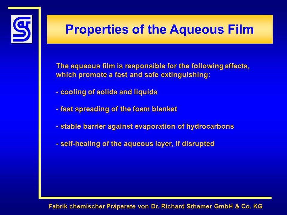Properties of the Aqueous Film