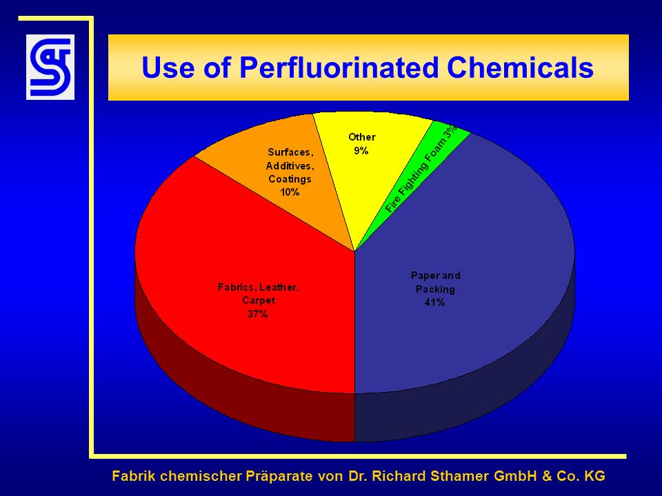 Use of Perfluorinated Chemicals