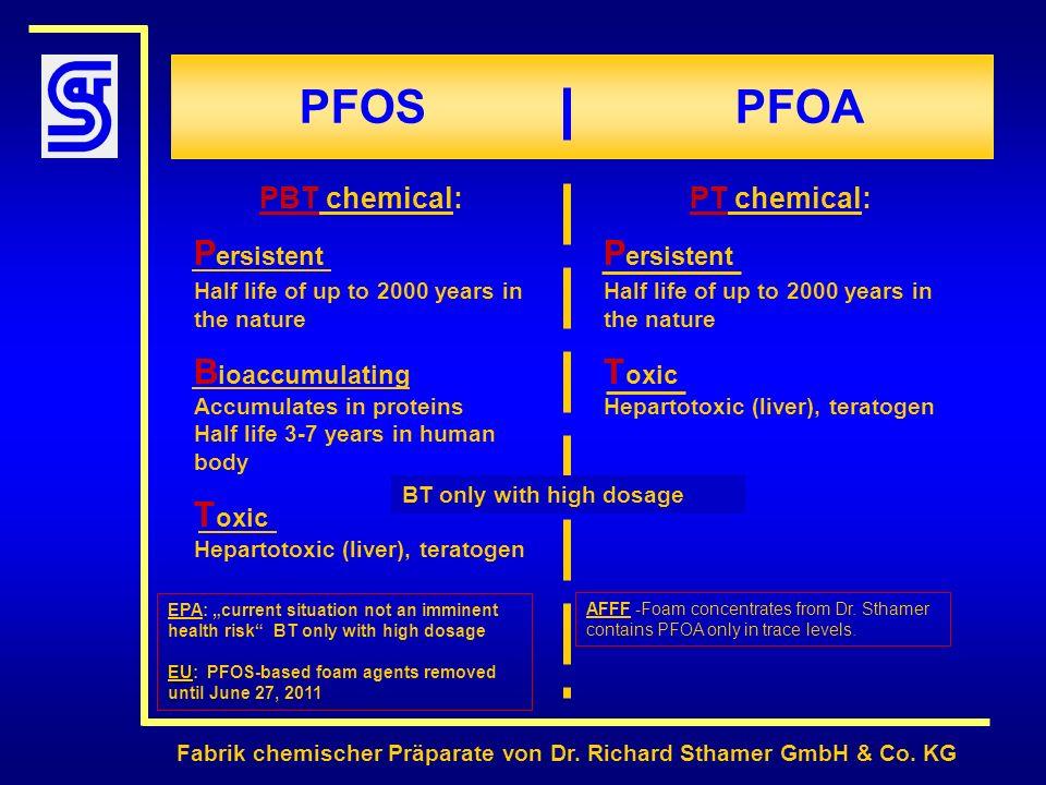 PFOS PFOA Persistent Bioaccumulating Toxic Persistent Toxic