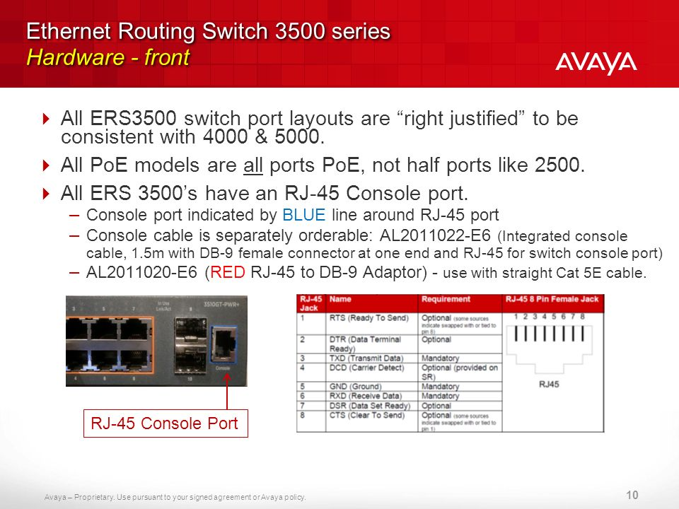 Ethernet Routing Switch 3500 series Hardware - front