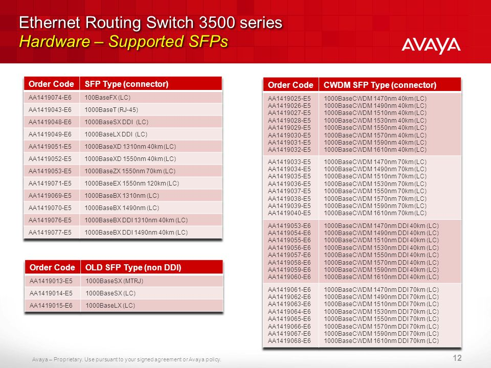 Ethernet Routing Switch 3500 series Hardware – Supported SFPs