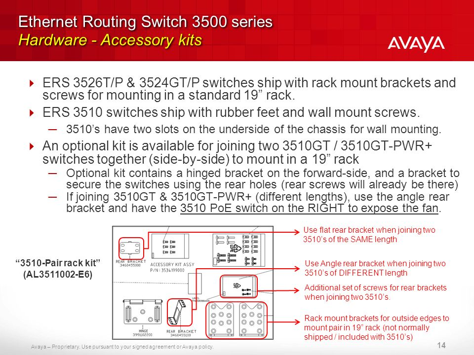 Ethernet Routing Switch 3500 series Hardware - Accessory kits