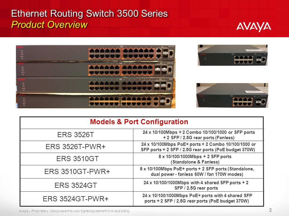 Ethernet Routing Switch 3500 Series Product Overview