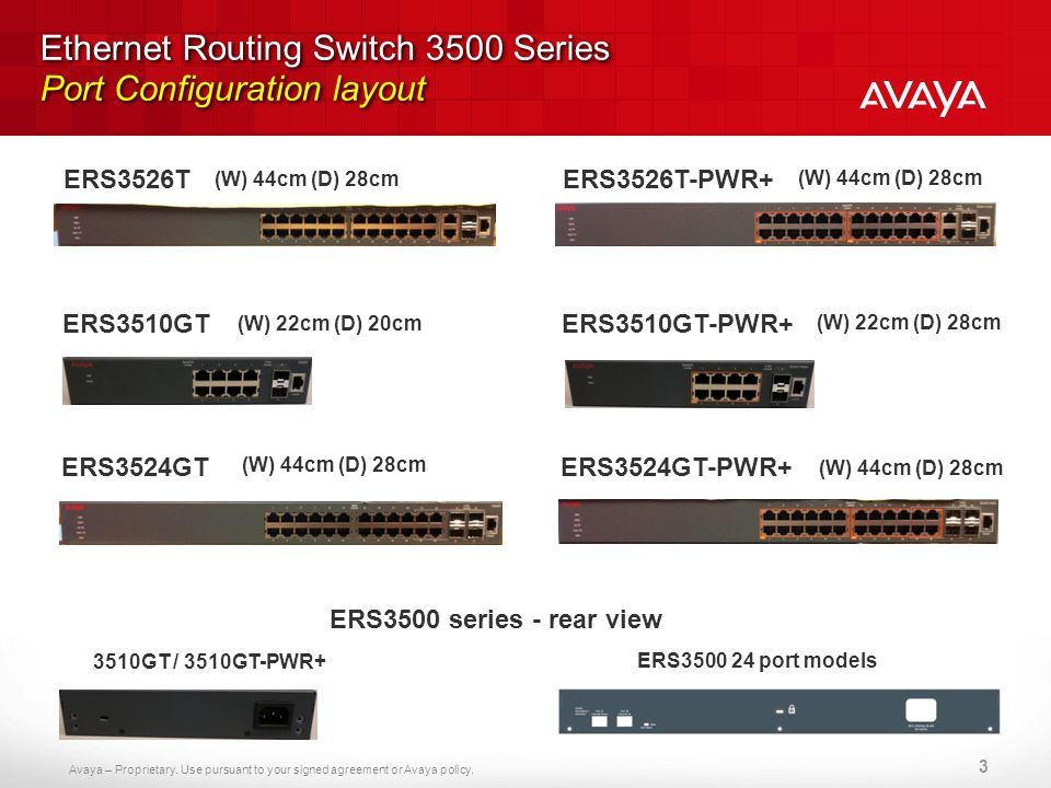 Ethernet Routing Switch 3500 Series Port Configuration layout