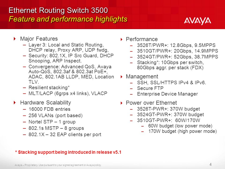 Ethernet Routing Switch 3500 Feature and performance highlights