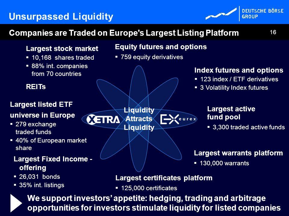 Liquidity Attracts Liquidity