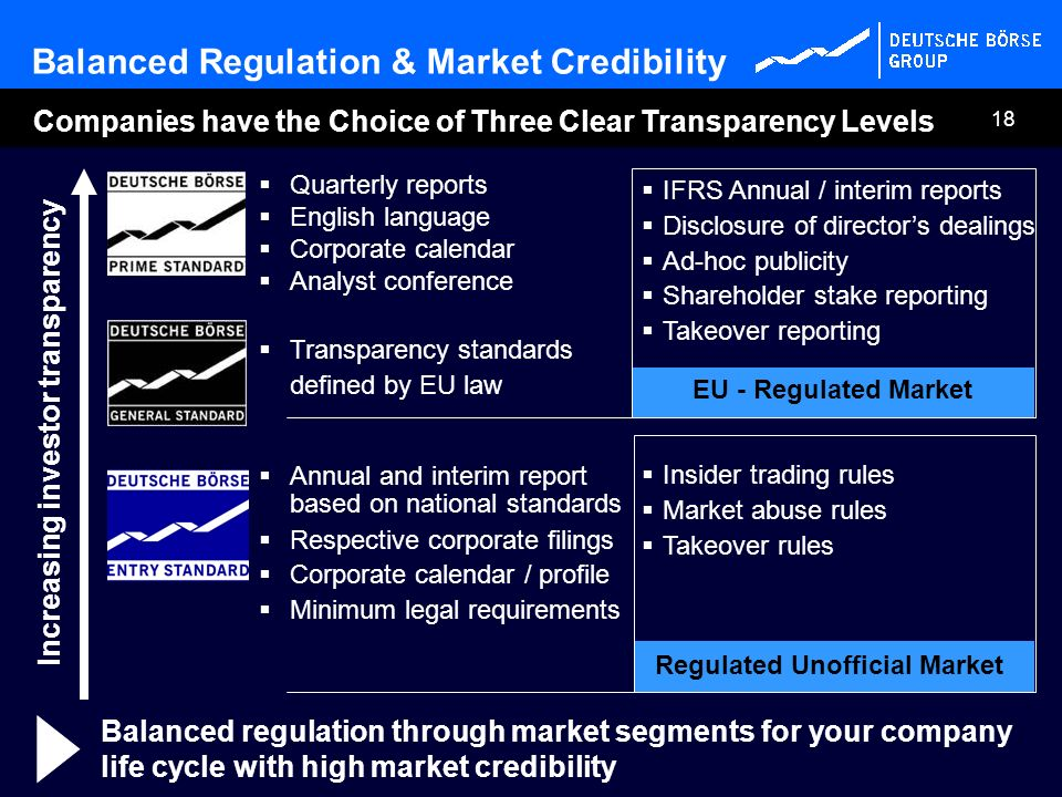 Increasing investor transparency Regulated Unofficial Market