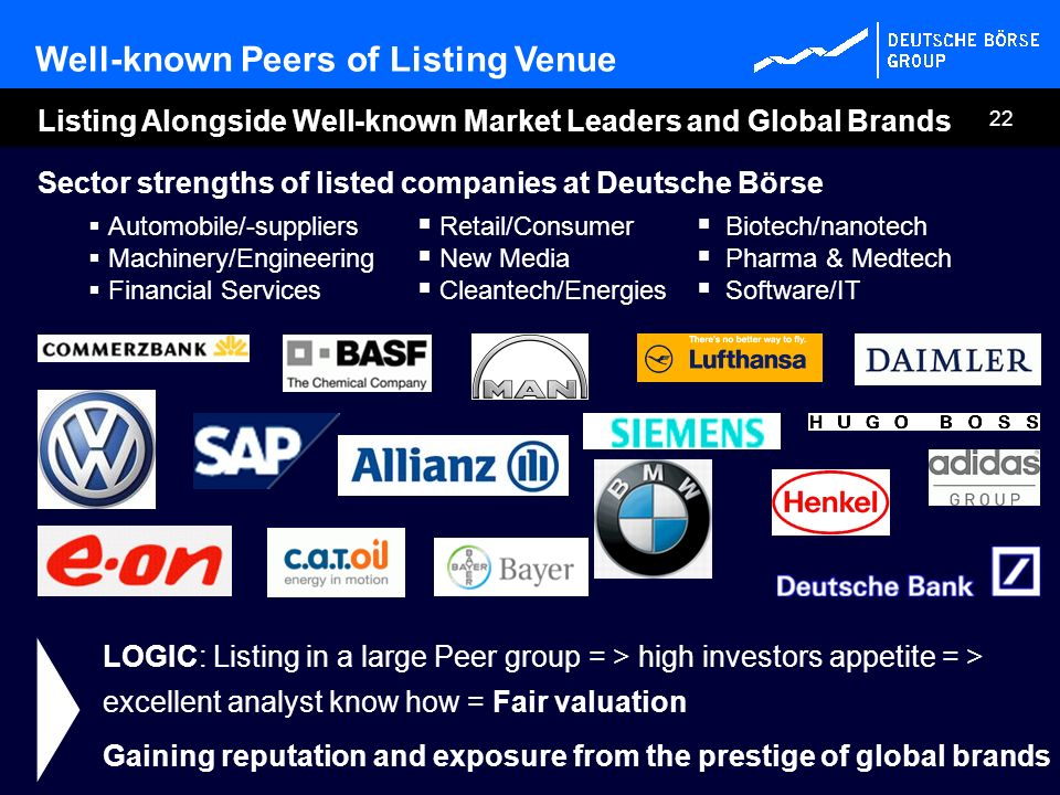 Well-known Peers of Listing Venue