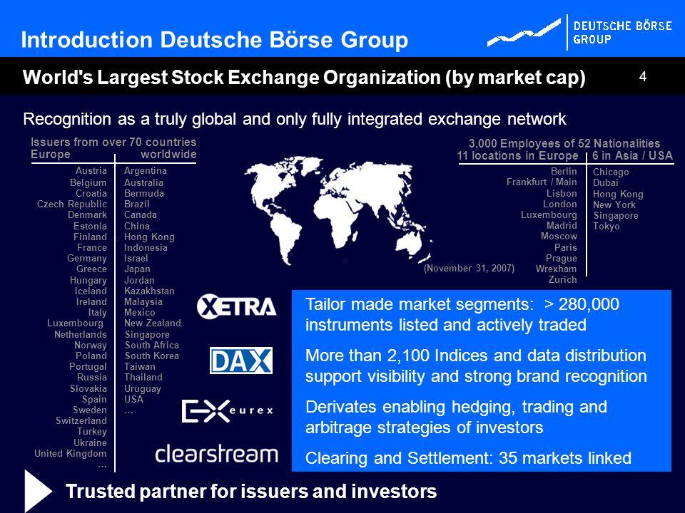 World s Largest Stock Exchange Organization (by market cap)