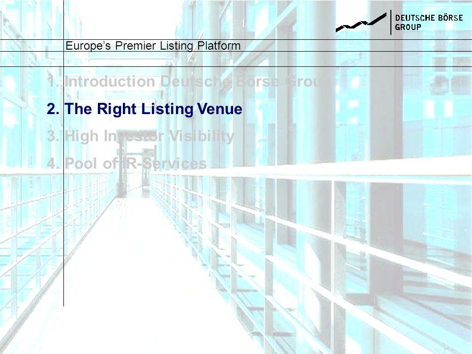 Introduction Deutsche Börse Group The Right Listing Venue