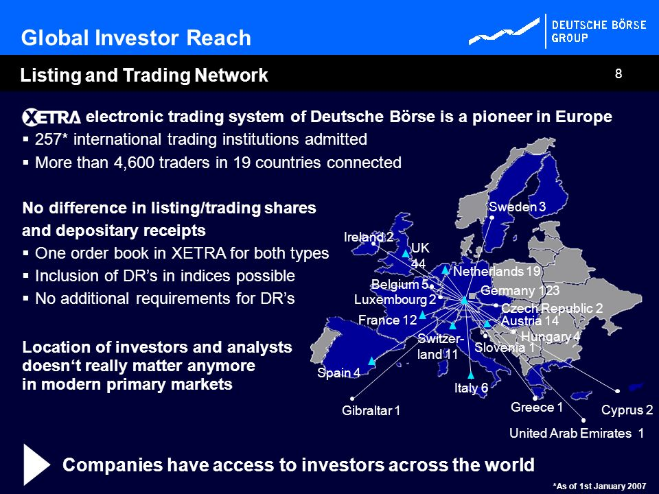 Global Investor Reach Listing and Trading Network