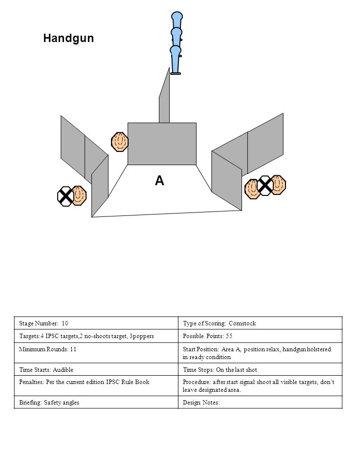 A Handgun Stage Number: 10 Type of Scoring: Comstock