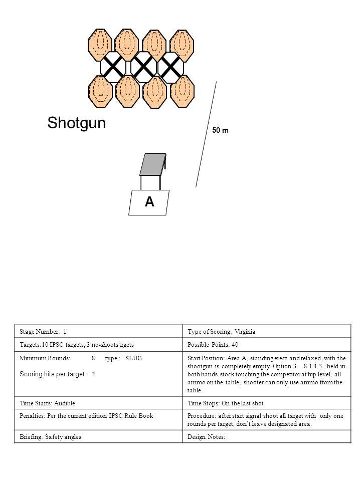 Shotgun A 50 m Stage Number: 1 Type of Scoring: Virginia