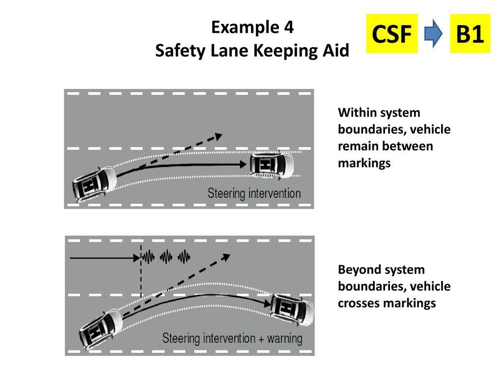 lane keeping aid