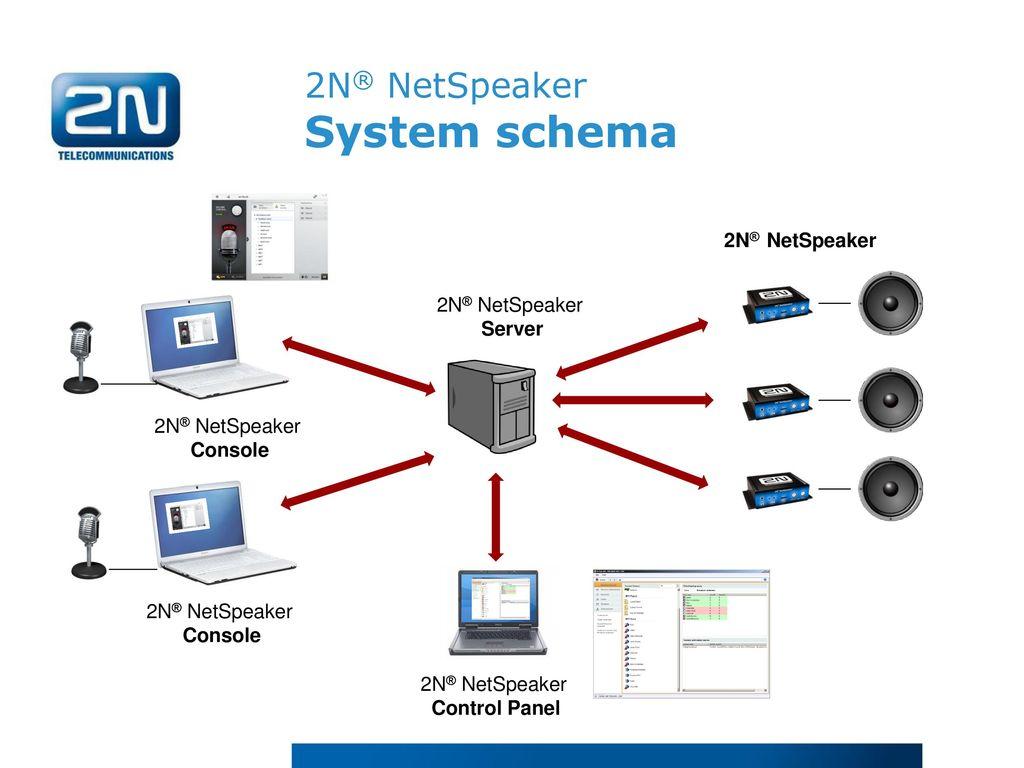 Nett Systemschema Ideen - Schaltplan Serie Circuit Collection ...