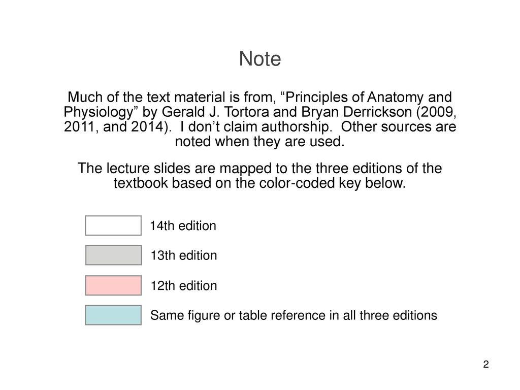Ziemlich Anatomy And Physiology Tortora 13th Edition Zeitgenössisch ...