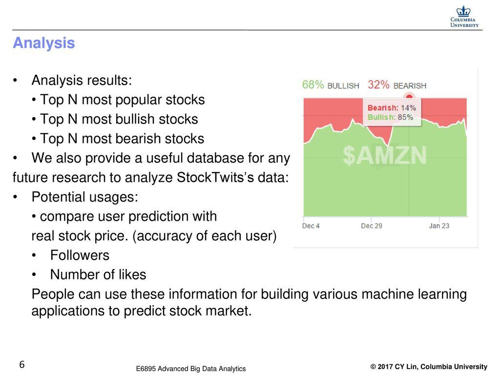 Market Intelligence Analysis - ppt download