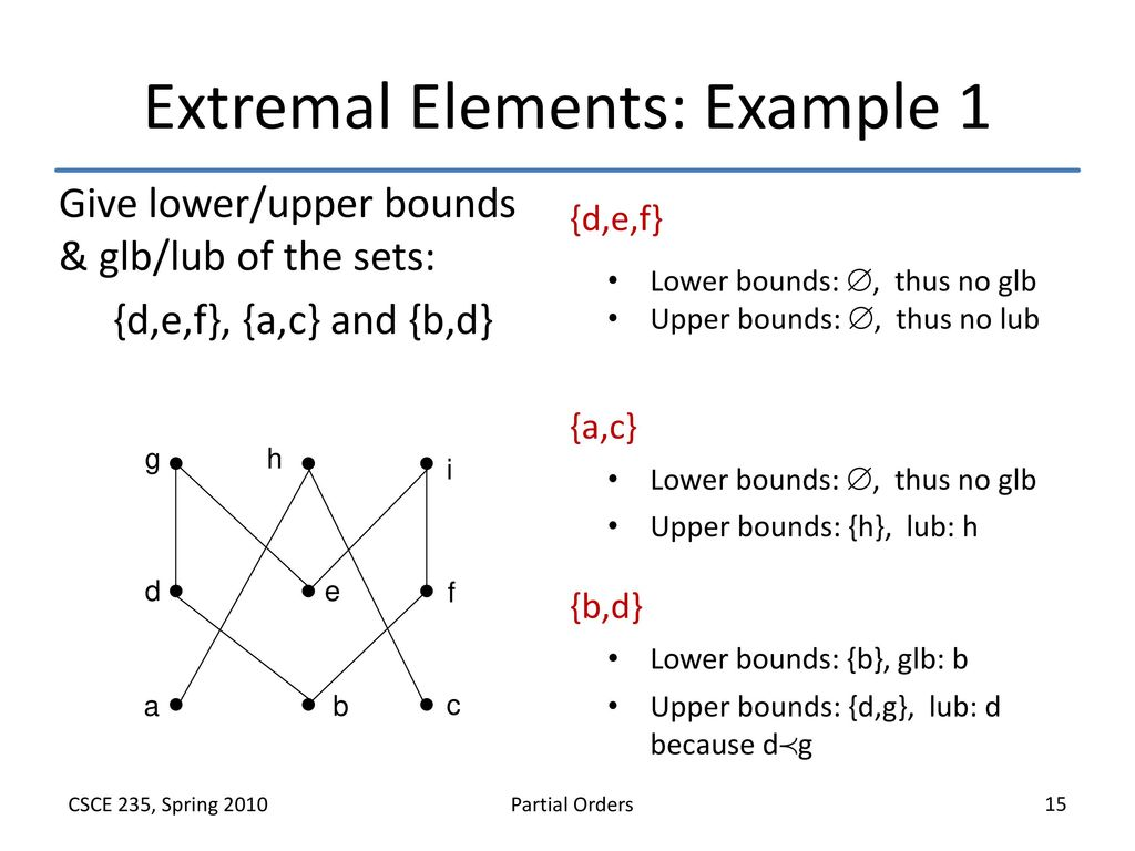 Partial orders posets ppt download 15 extremal ccuart Images