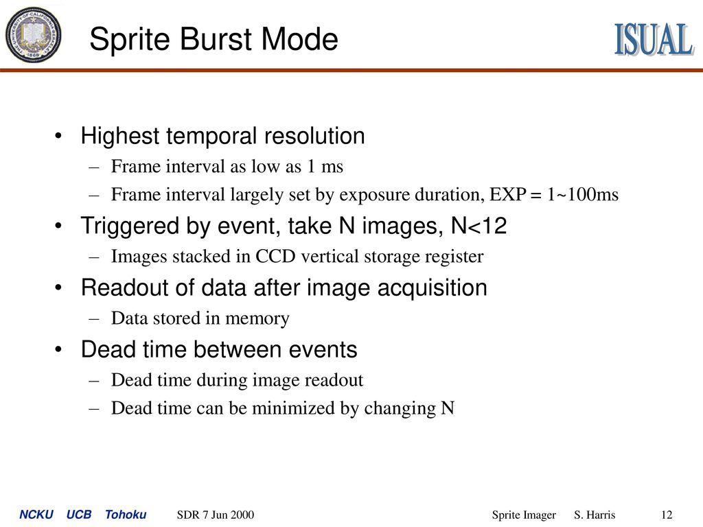 Ziemlich Was Burst Modus Frame Fotos - Rahmen Ideen ...