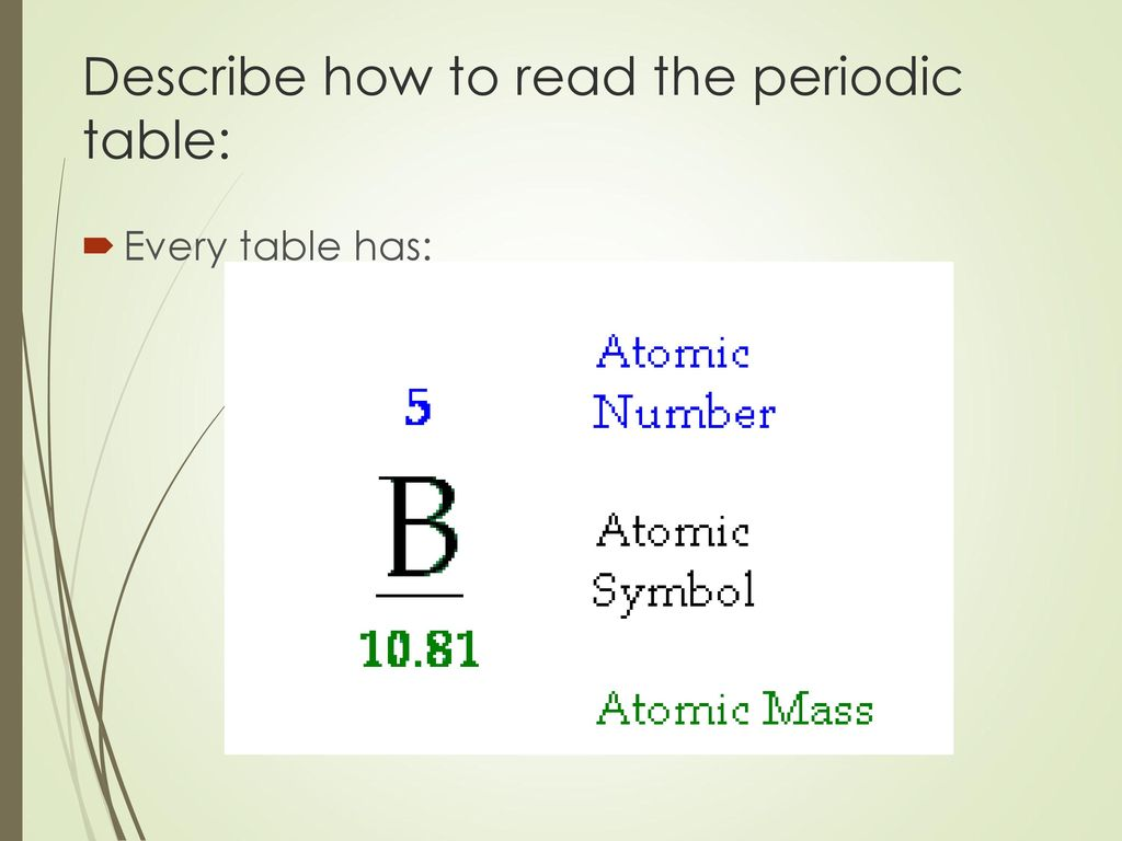 How To Read The Periodic Table Images Periodic Table Of Elements List