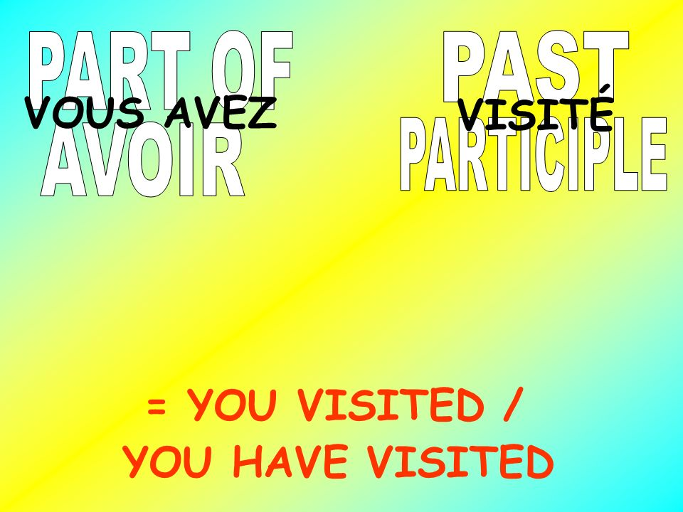 VOUS AVEZ VISITÉ = YOU VISITED / YOU HAVE VISITED PART OF PAST