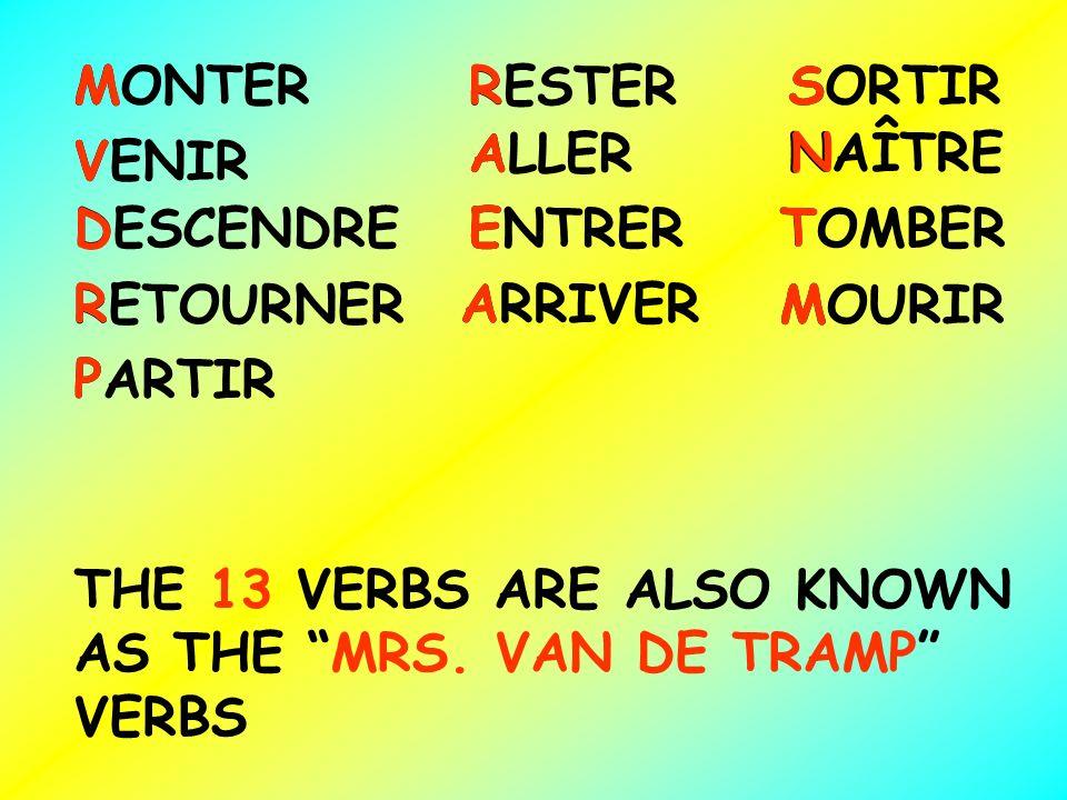 MONTER M. RESTER. R. SORTIR. S. ALLER. A. NAÎTRE. N. VENIR. V. DESCENDRE. D. ENTRER. E.