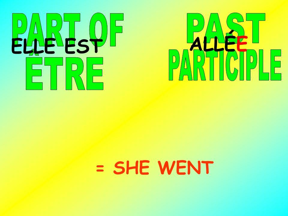PART OF PAST ALLÉE ELLE EST ÊTRE PARTICIPLE = SHE WENT