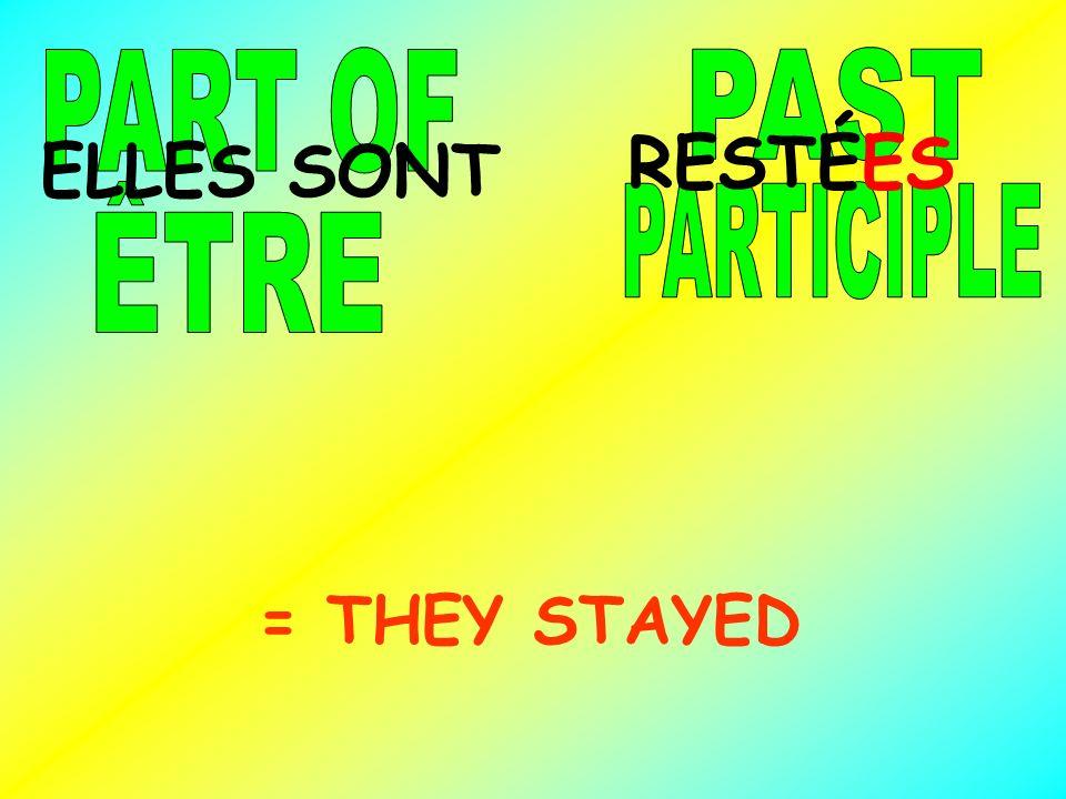 PART OF PAST RESTÉES ELLES SONT ÊTRE PARTICIPLE = THEY STAYED