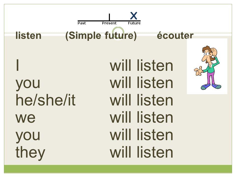 listen (Simple future) écouter